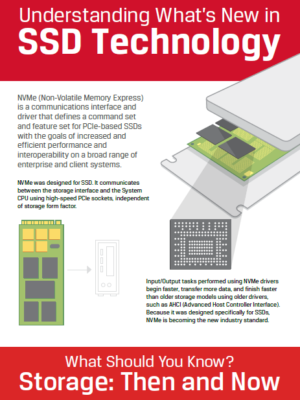 Understanding whats new in SSD technology infographic